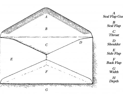 The 19 types of envelope for a million different messages